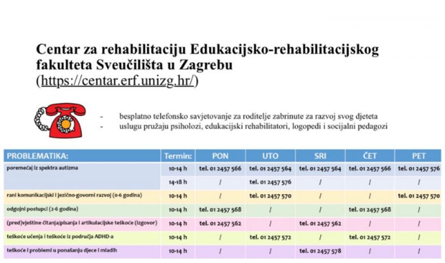 Besplatno telefonsko savjetovanje Centra za rehabilitaciju ERF-a