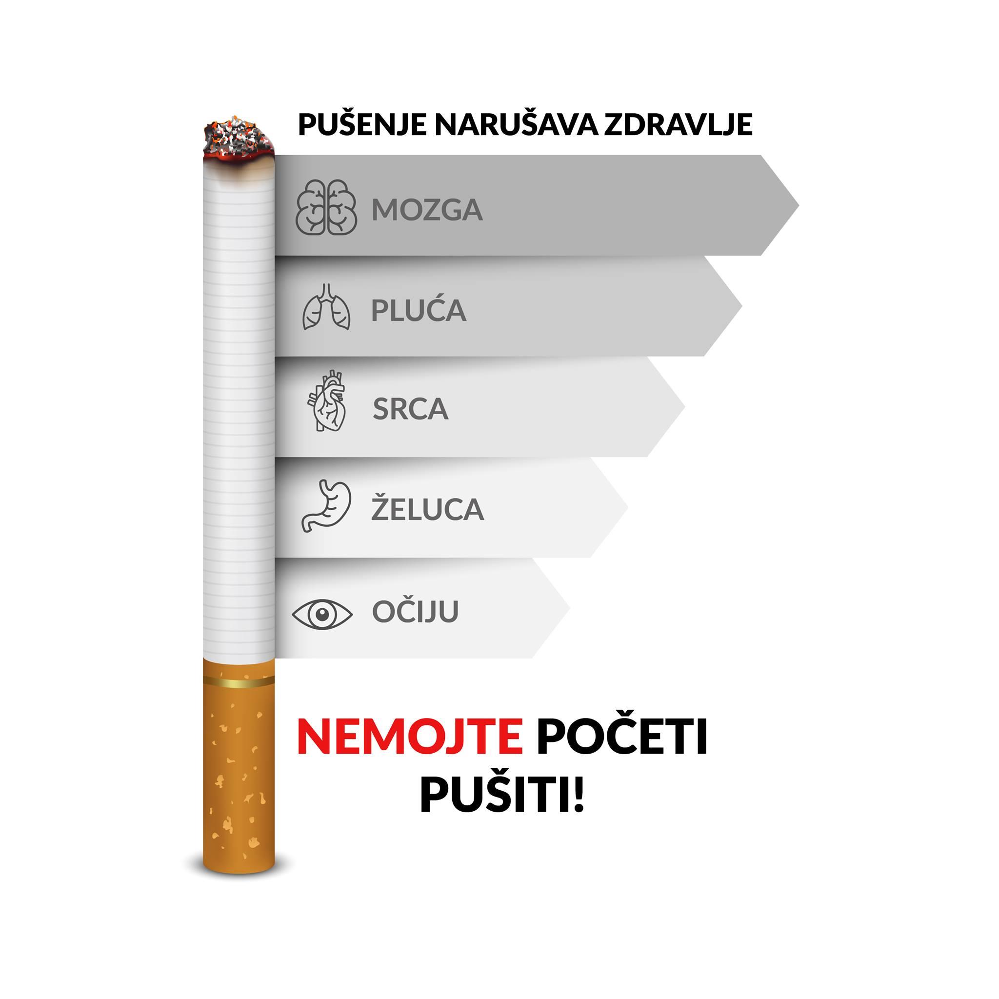 usluga za upoznavanje pušača vremenska traka s web mjestima